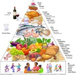 Healthy Eating Guidelines for Diabetes